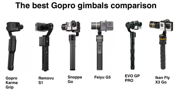 Best Gopro gimbal stabilizer comparison